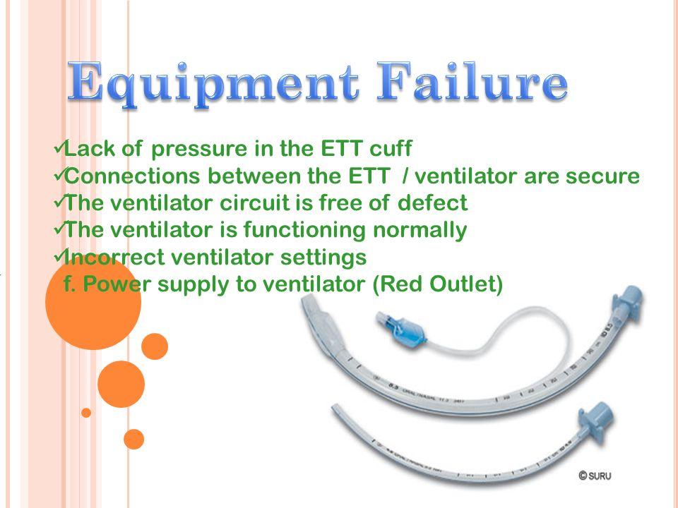 Equipment Failure Lack of pressure in the ETT cuff