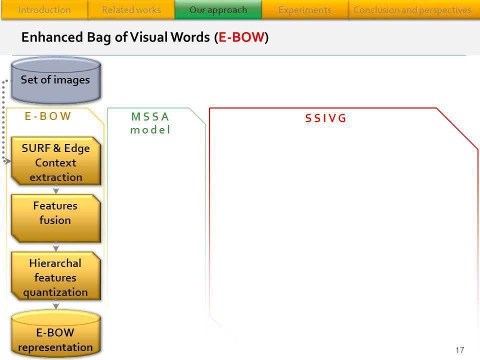 Enhanced Bag of Visual Words (E-BOW)