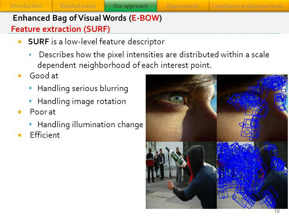 Enhanced Bag of Visual Words (E-BOW) Feature extraction (SURF)