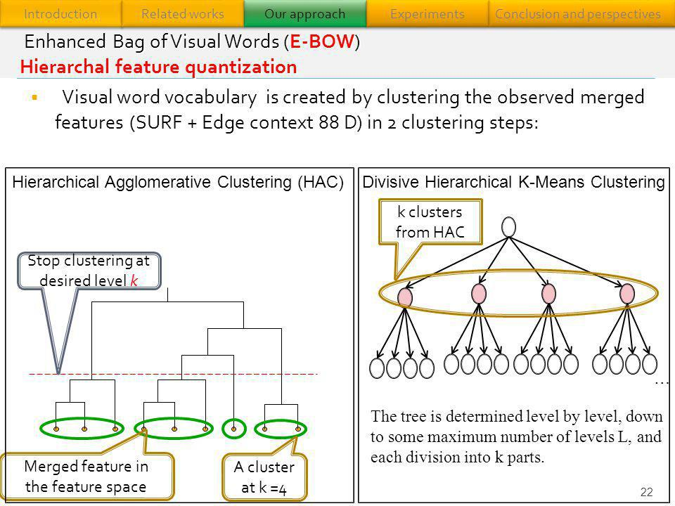 Enhanced Bag of Visual Words (E-BOW) Hierarchal feature quantization