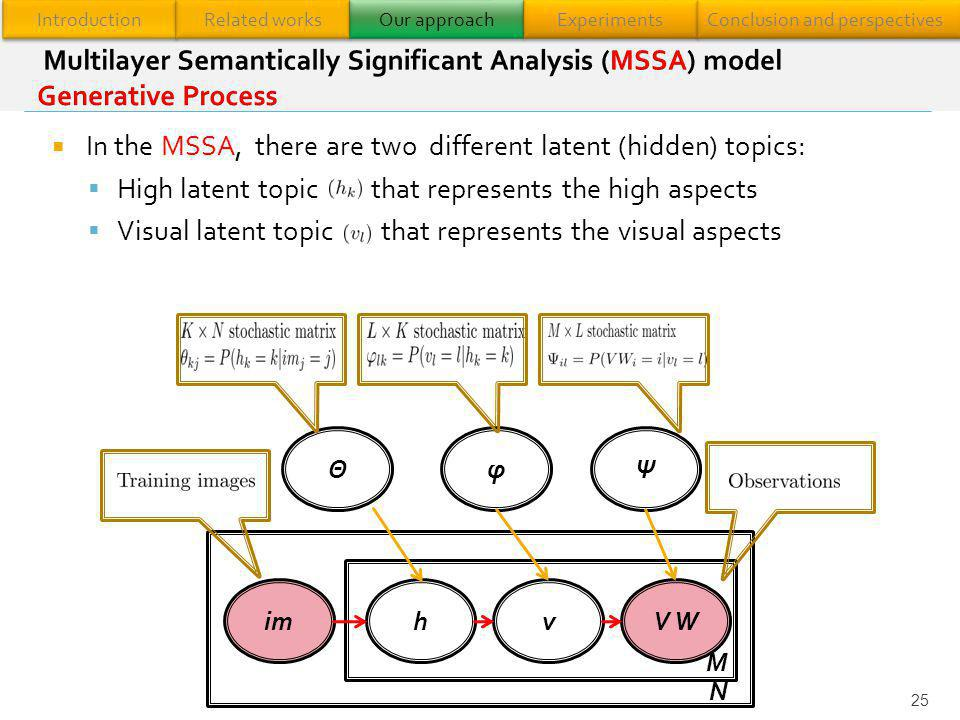 In the MSSA, there are two different latent (hidden) topics: