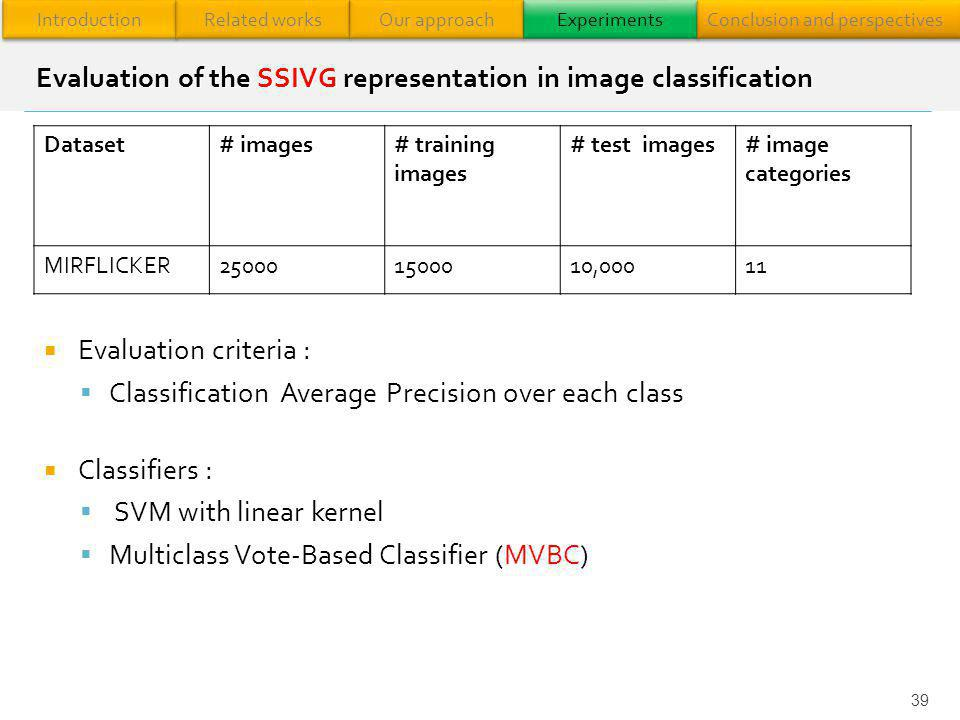 Evaluation of the SSIVG representation in image classification