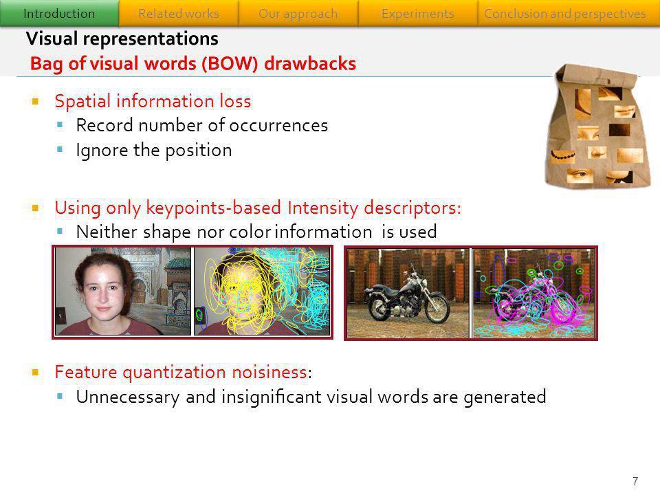 Visual representations Bag of visual words (BOW) drawbacks