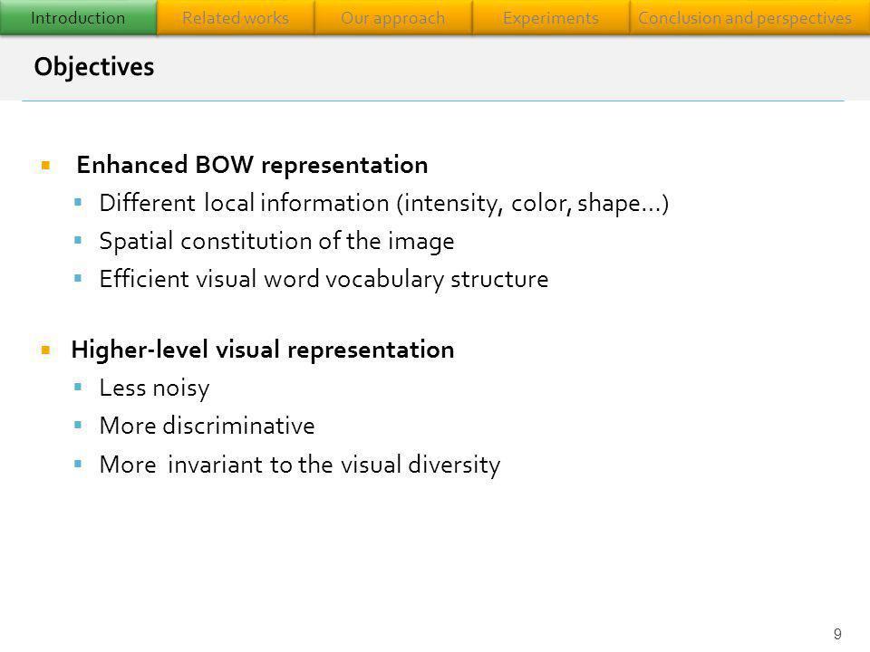 Enhanced BOW representation