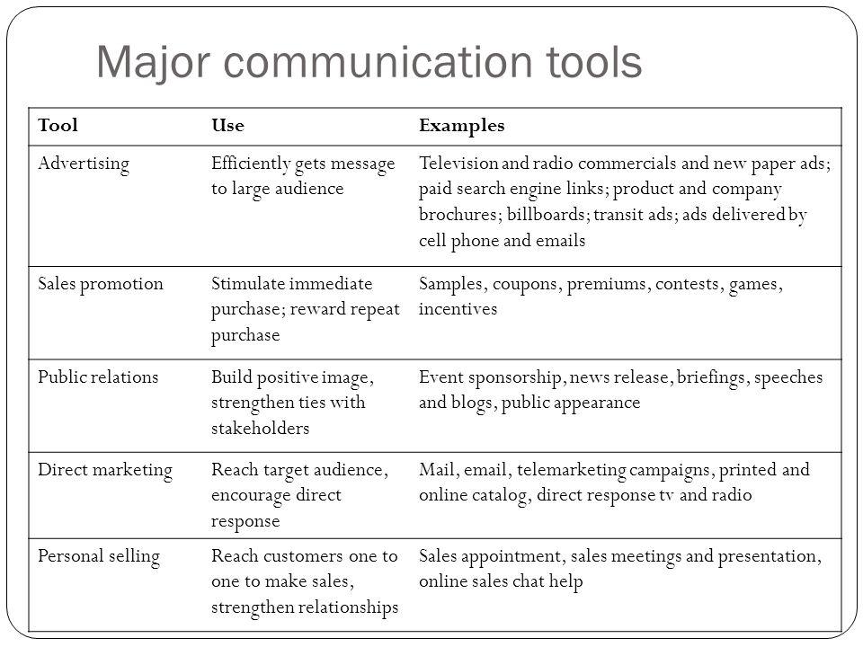 Major communication tools