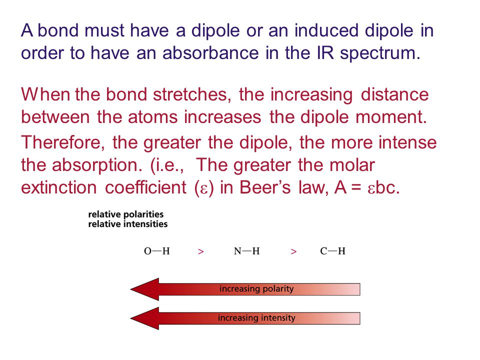 A bond must have a dipole or an induced dipole in order to have an absorbance in the IR spectrum.