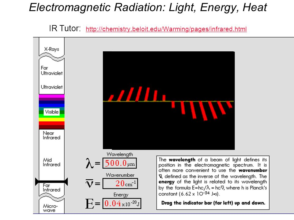 Electromagnetic Radiation: Light, Energy, Heat IR Tutor: http://chemistry.beloit.edu/Warming/pages/infrared.html