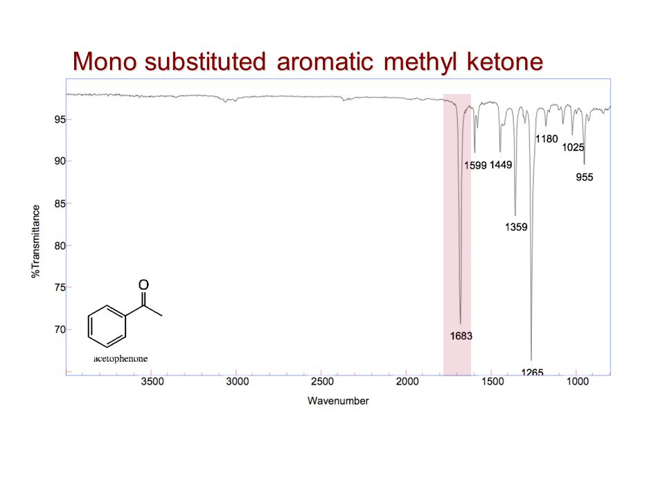 Mono substituted aromatic methyl ketone
