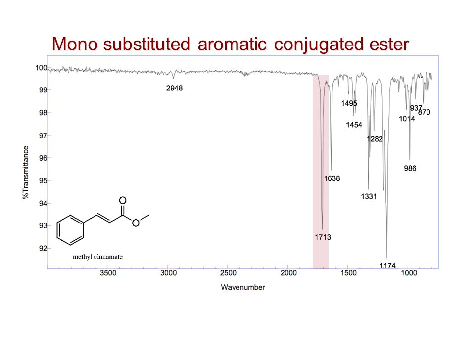 Mono substituted aromatic conjugated ester