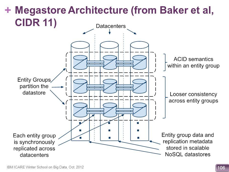 Megastore Architecture (from Baker et al, CIDR 11)