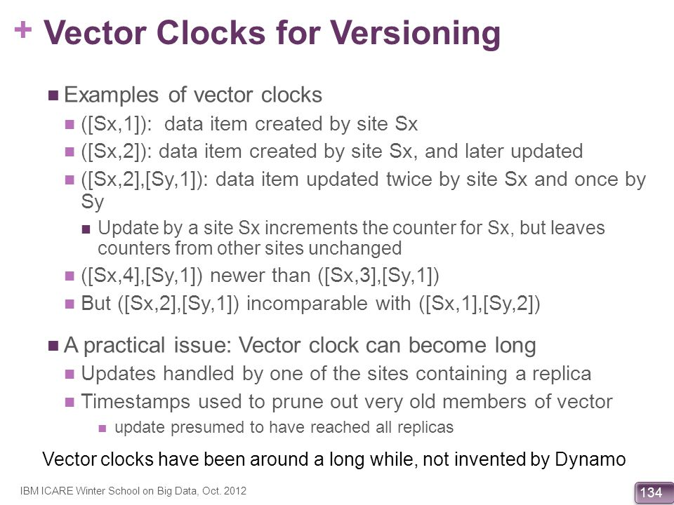 Vector Clocks for Versioning