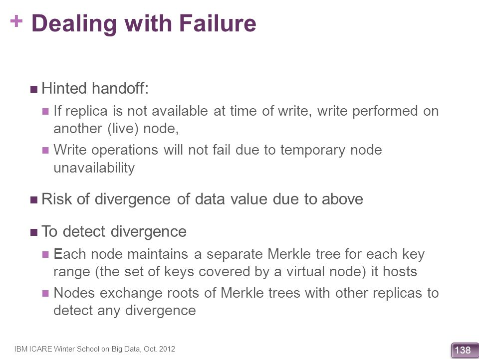 Dealing with Failure Hinted handoff: