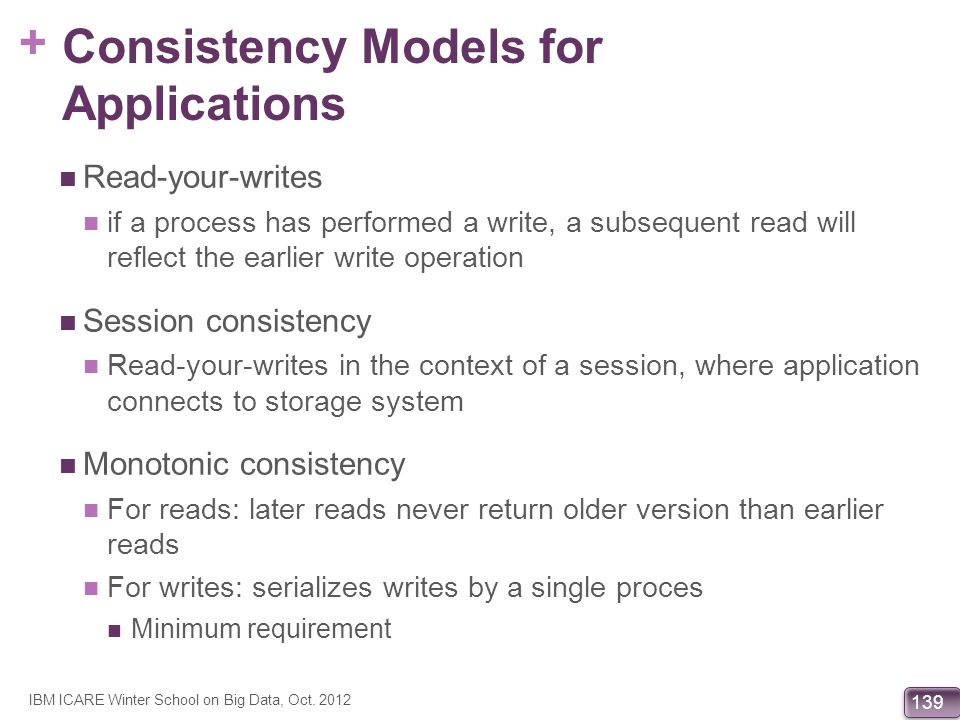 Consistency Models for Applications