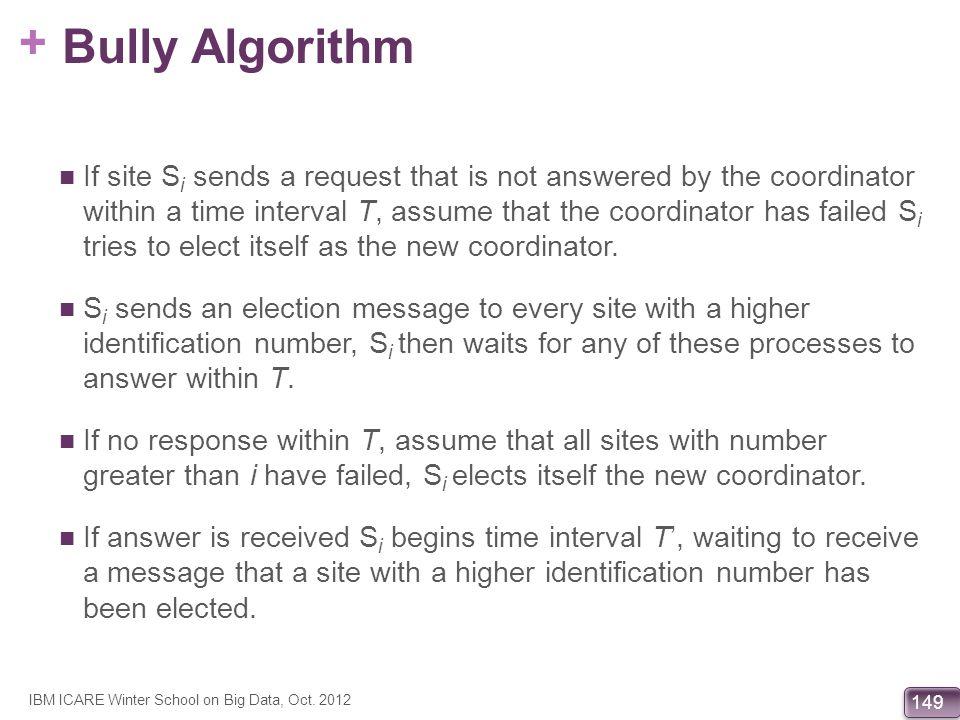 Bully Algorithm
