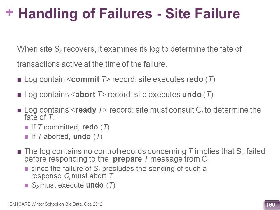 Handling of Failures - Site Failure