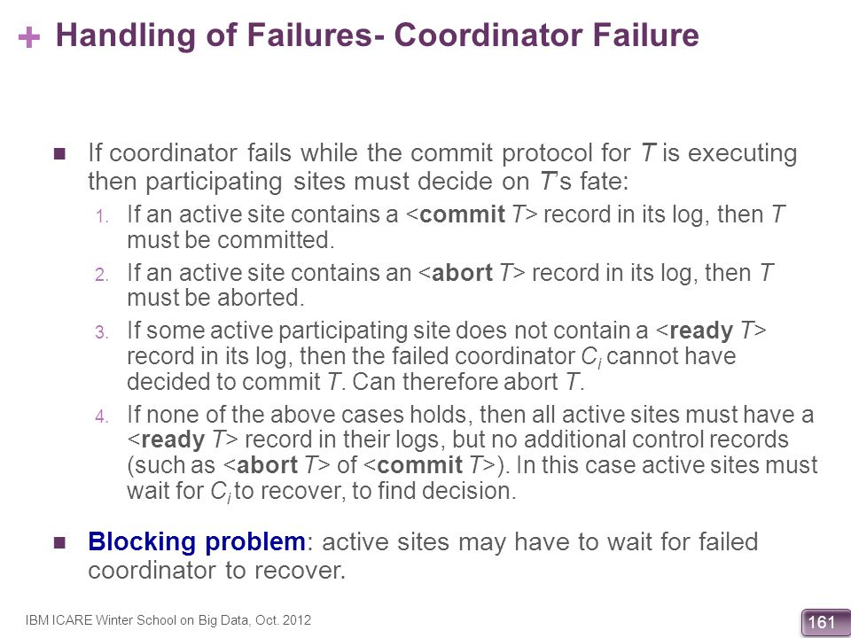 Handling of Failures- Coordinator Failure