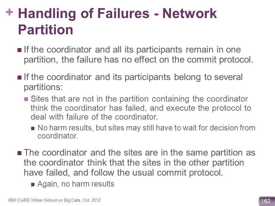 Handling of Failures - Network Partition