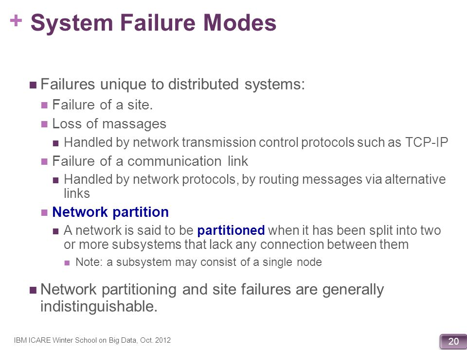 System Failure Modes Failures unique to distributed systems: