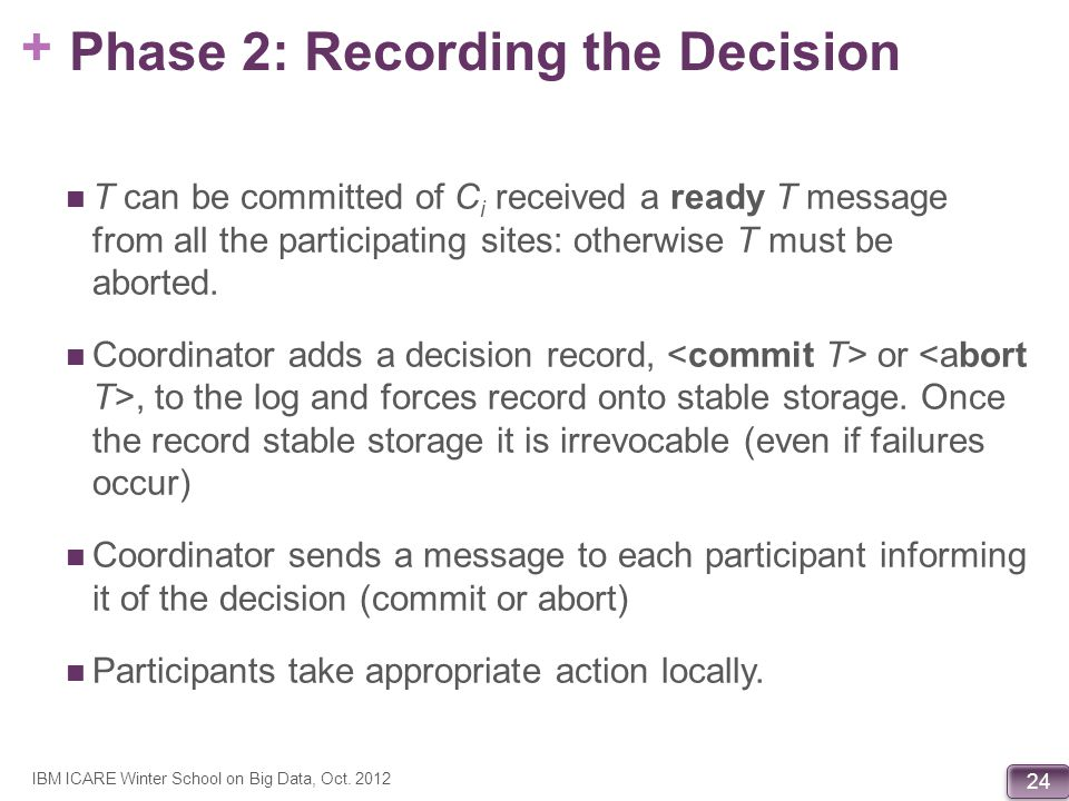 Phase 2: Recording the Decision