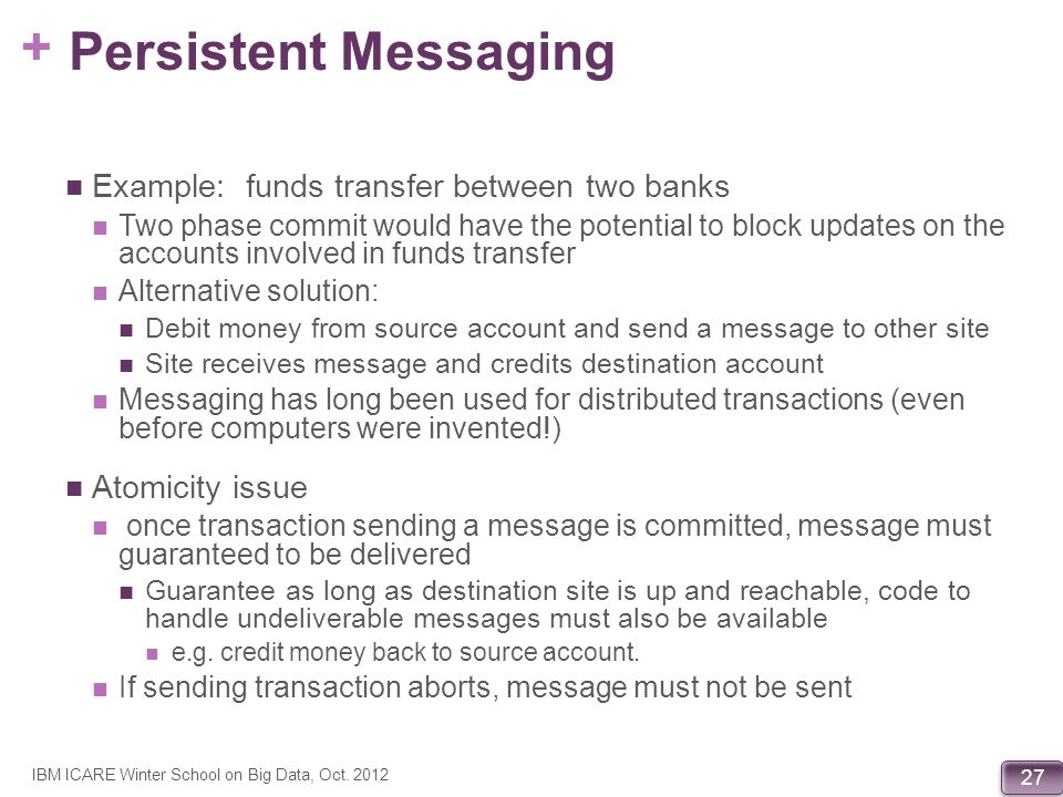 Persistent Messaging Example: funds transfer between two banks