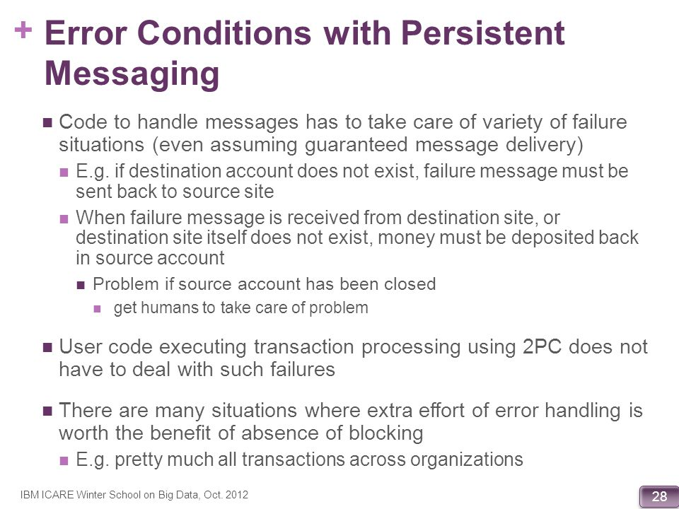 Error Conditions with Persistent Messaging
