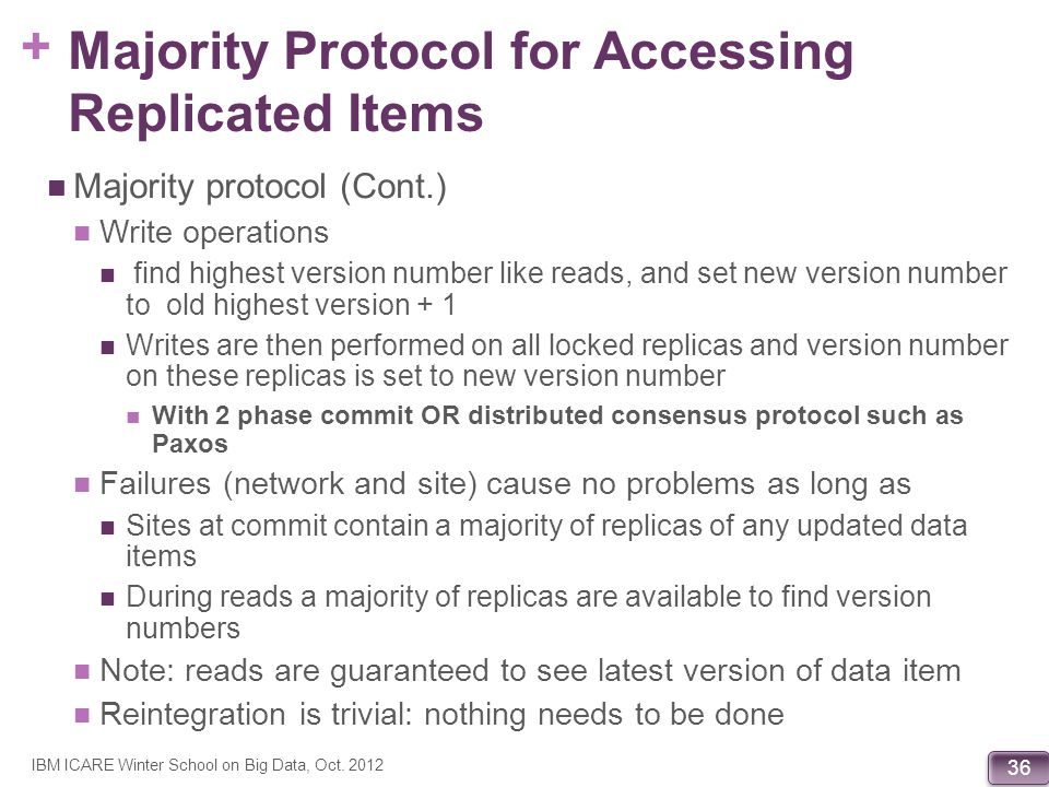 Majority Protocol for Accessing Replicated Items