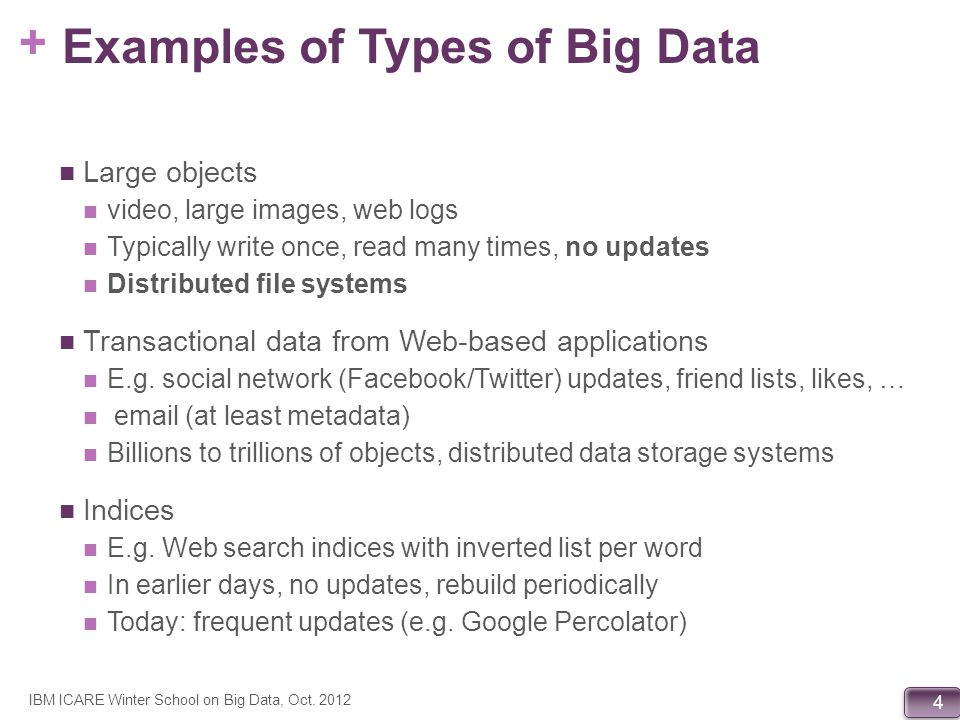 Examples of Types of Big Data