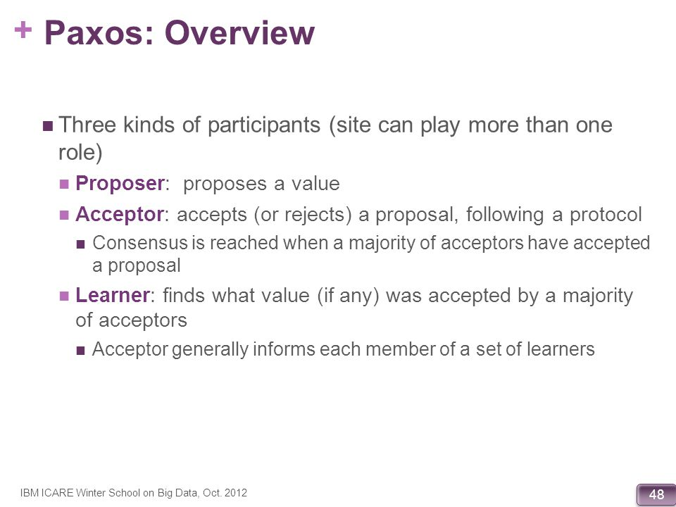 Paxos: Overview Three kinds of participants (site can play more than one role) Proposer: proposes a value.