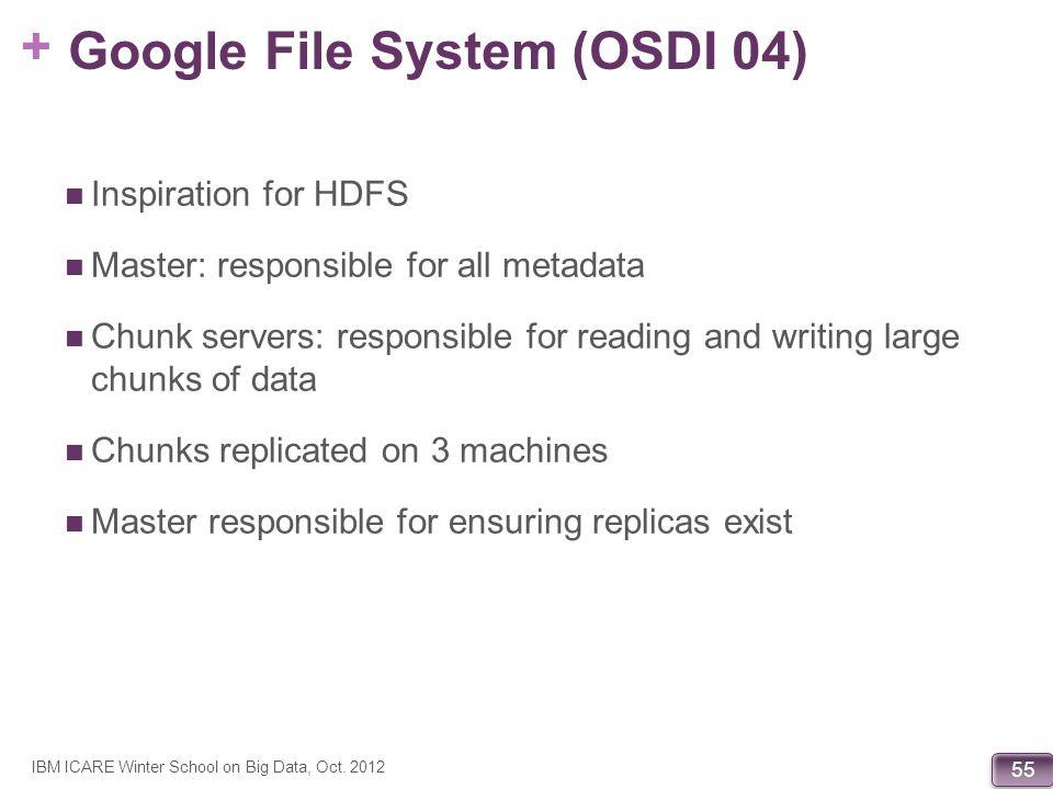 Google File System (OSDI 04)