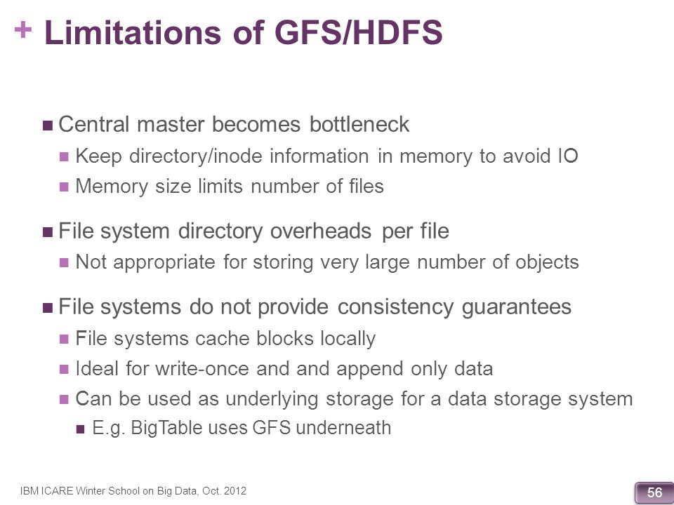 Limitations of GFS/HDFS