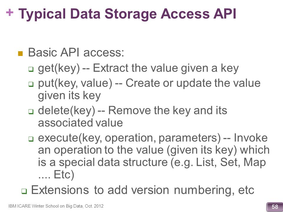 Typical Data Storage Access API