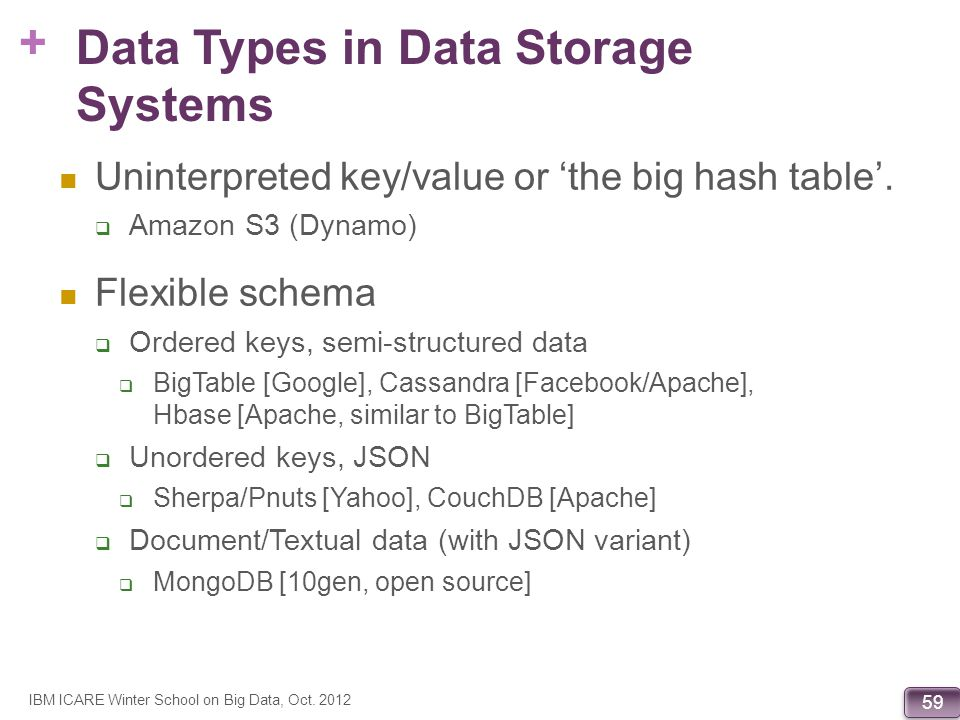 Data Types in Data Storage Systems