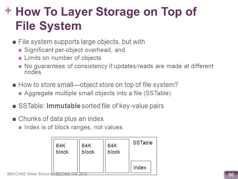 How To Layer Storage on Top of File System