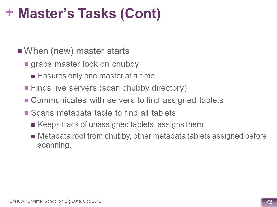 Master's Tasks (Cont) When (new) master starts