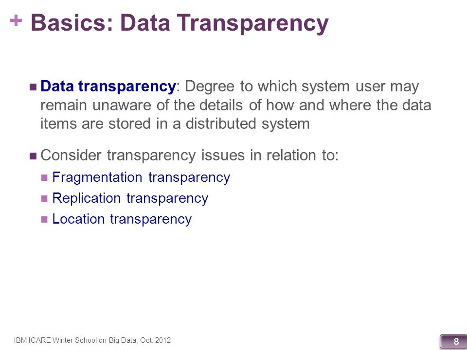 Basics: Data Transparency