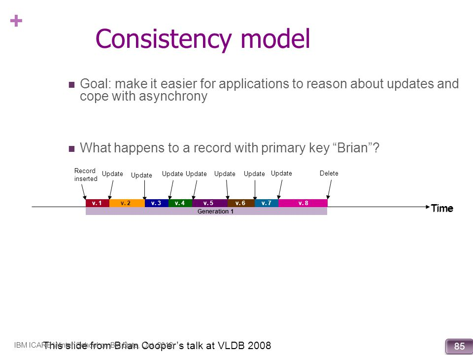 Consistency model Goal: make it easier for applications to reason about updates and cope with asynchrony.