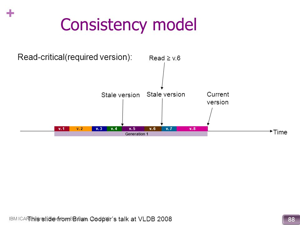 Consistency model Read-critical(required version): Read ≥ v.6