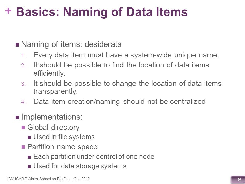 Basics: Naming of Data Items