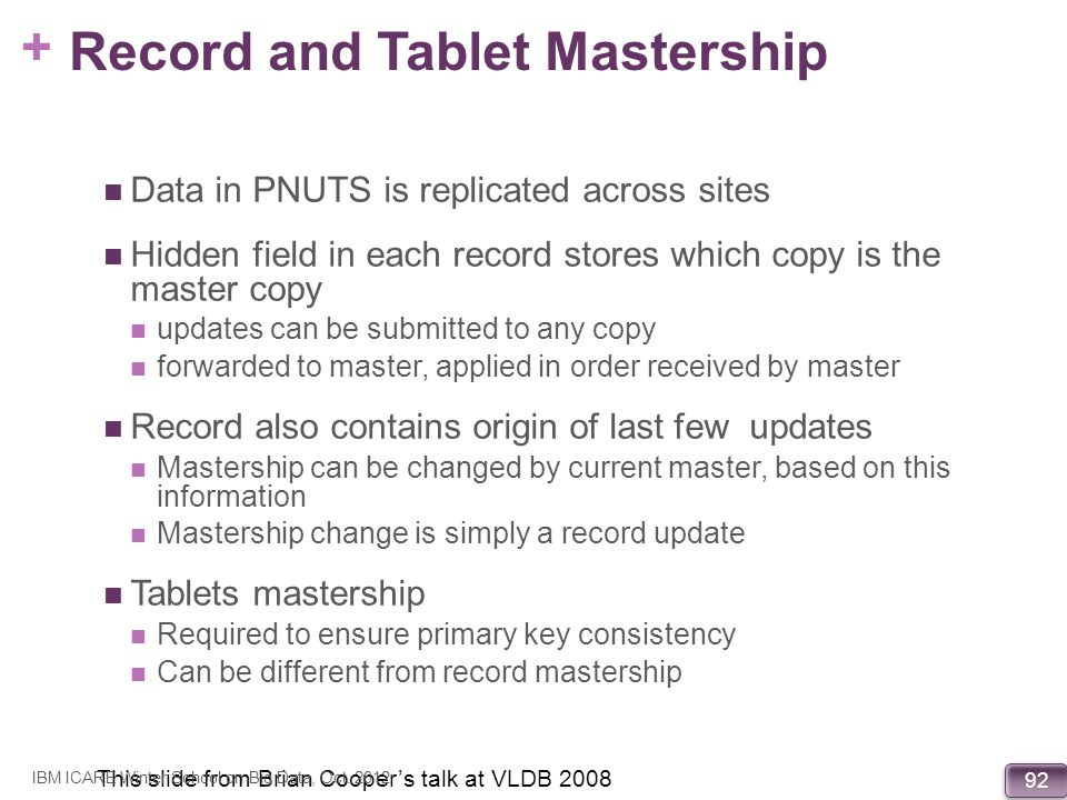 Record and Tablet Mastership