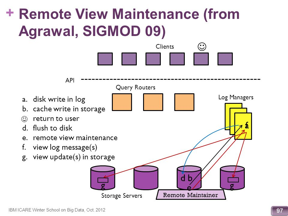 Remote View Maintenance (from Agrawal, SIGMOD 09)