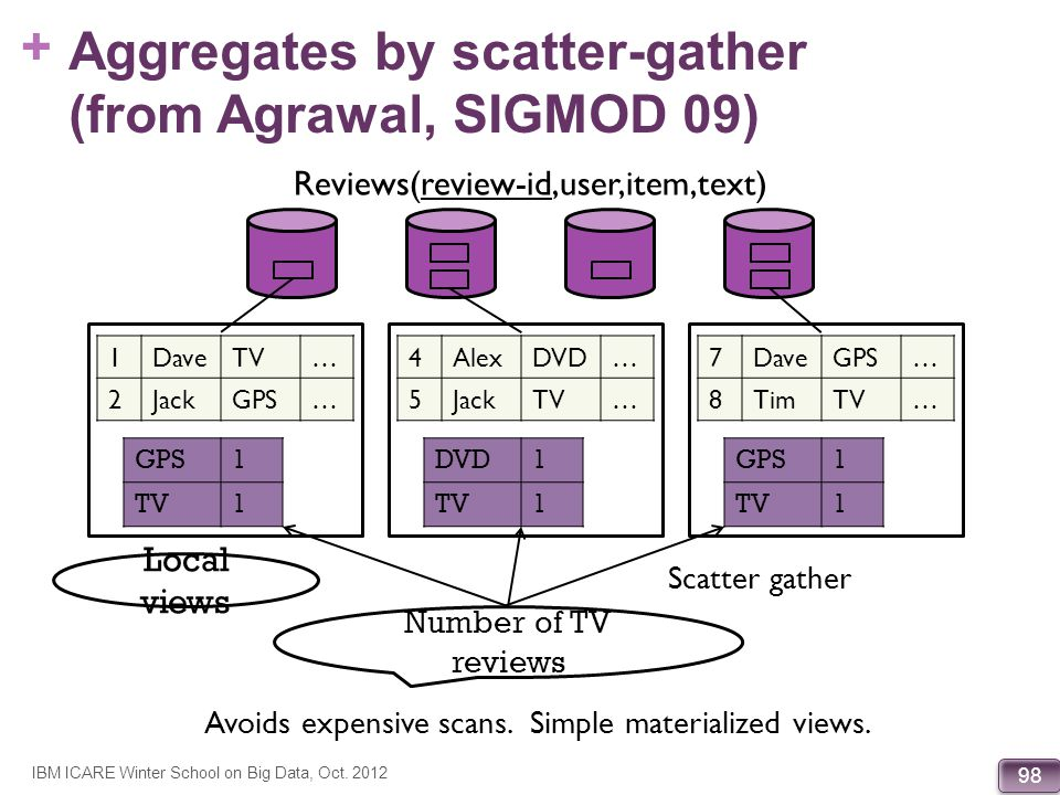 Aggregates by scatter-gather (from Agrawal, SIGMOD 09)