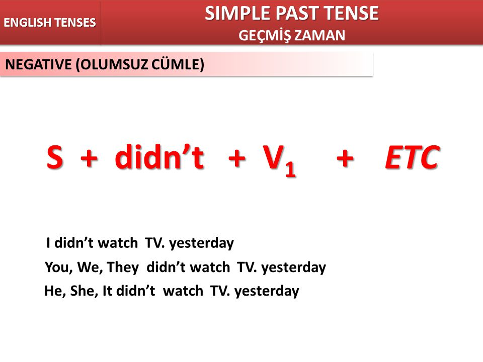 S + didn't + V1 + ETC SIMPLE PAST TENSE GEÇMİŞ ZAMAN