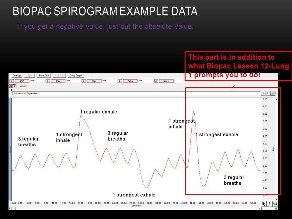 BioPac Spirogram Example Data