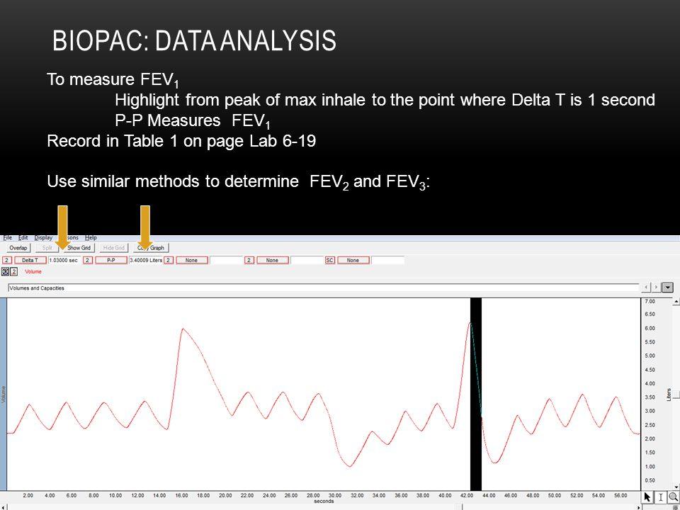 Biopac: Data Analysis To measure FEV1