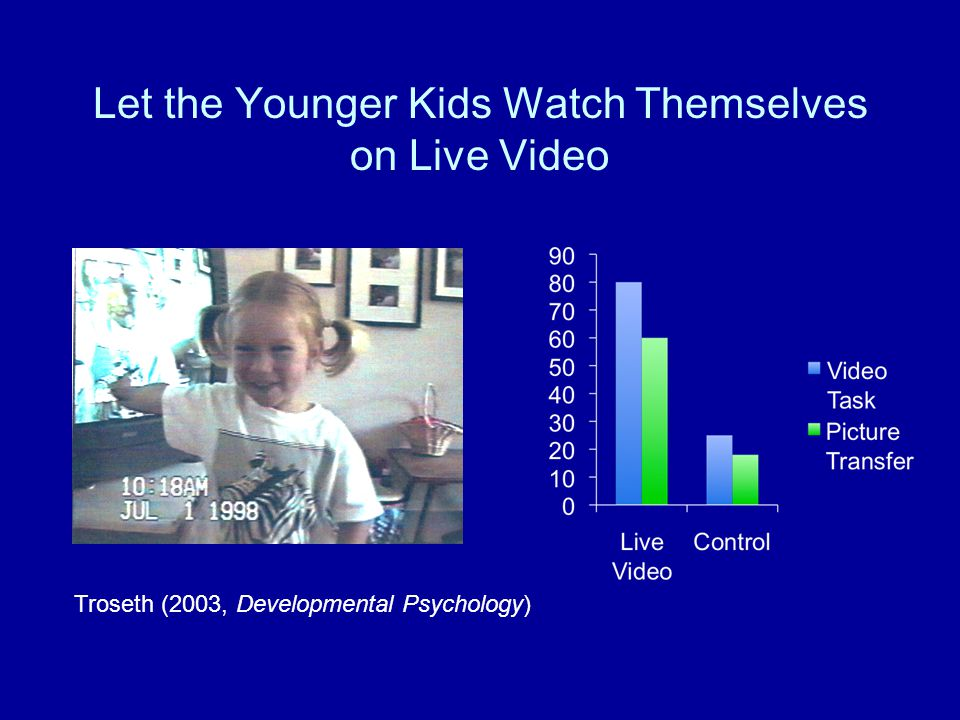Let the Younger Kids Watch Themselves on Live Video