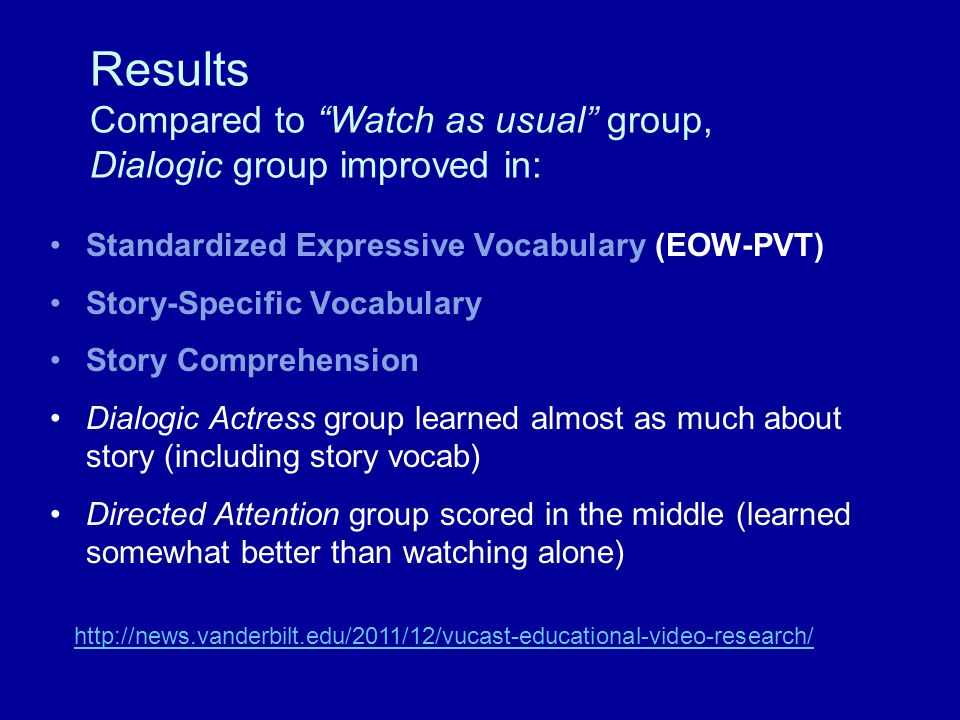 Results Compared to Watch as usual group, Dialogic group improved in:
