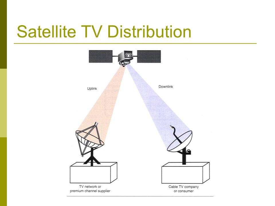 Satellite TV Distribution