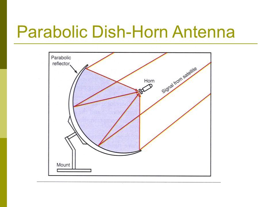 Parabolic Dish-Horn Antenna