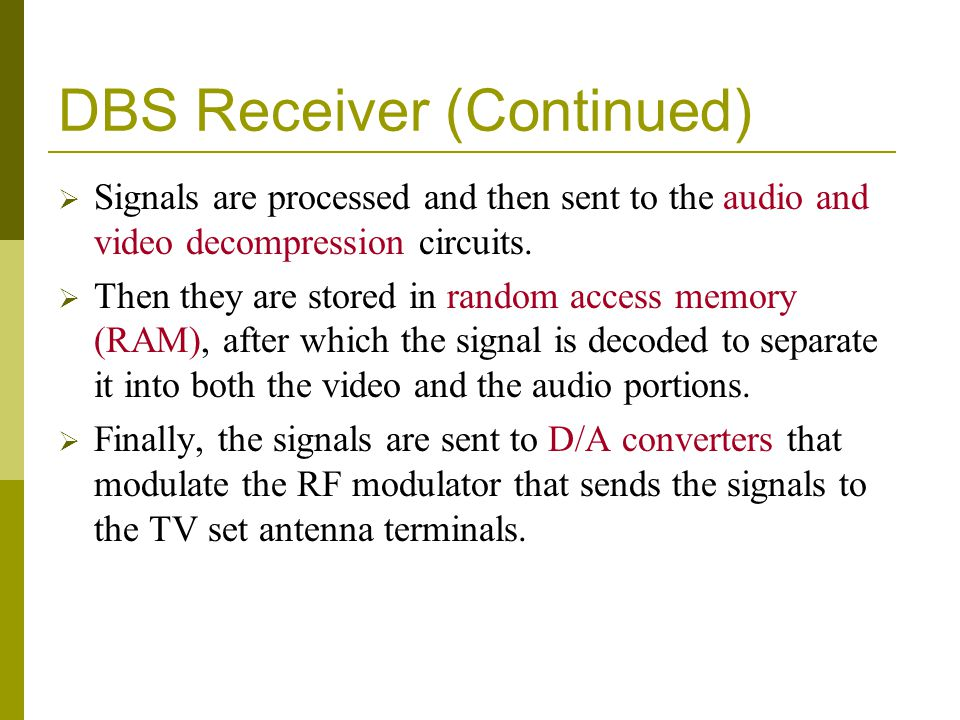 DBS Receiver (Continued)