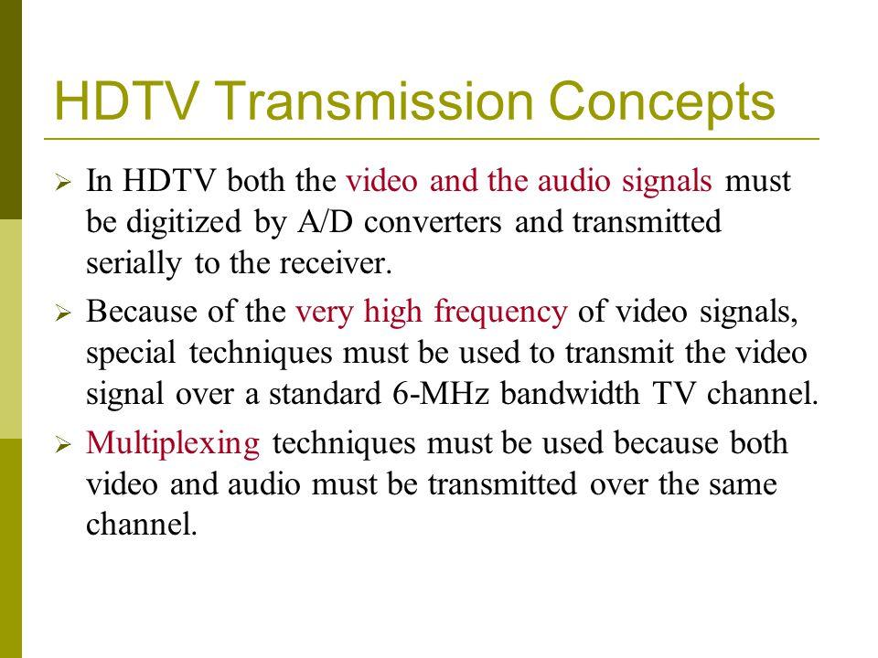 HDTV Transmission Concepts